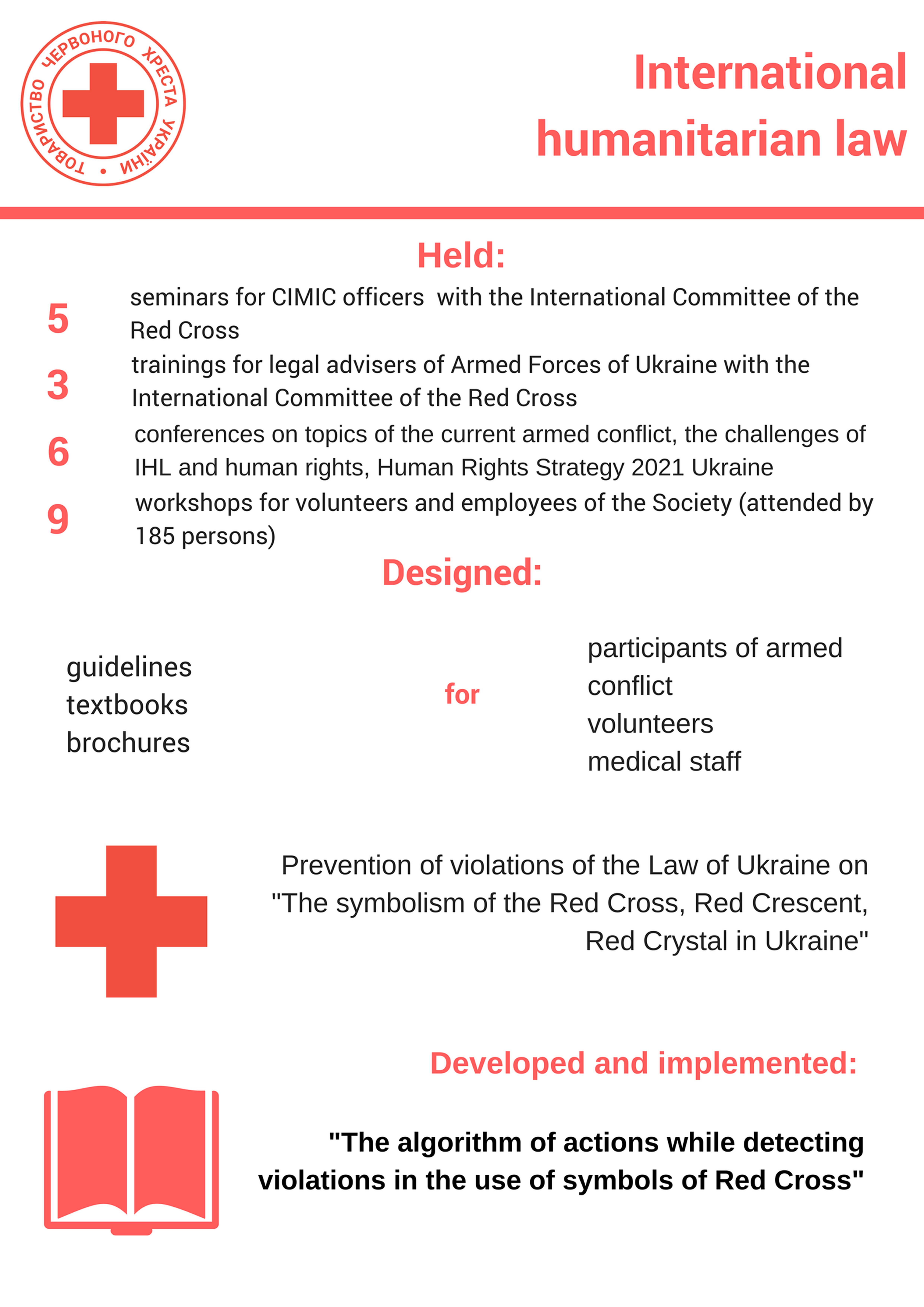 Міжнародне гуманітарне право (1)