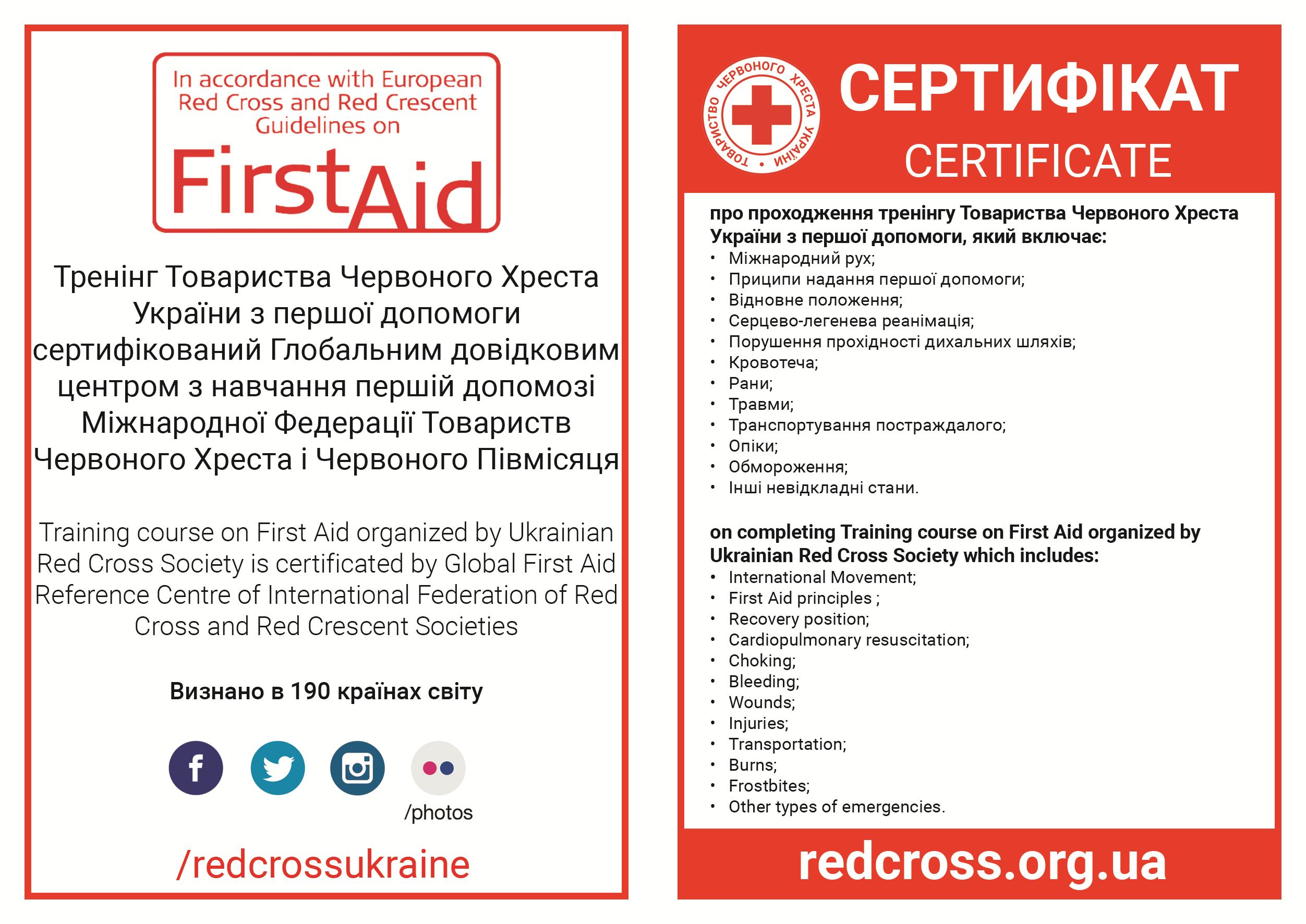 Сертификат по ПП(1)